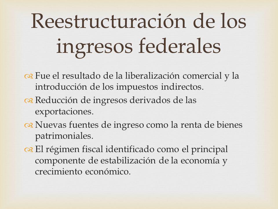 Reestructuración de los ingresos federales Fue el resultado de la liberalización comercial y la introducción de los impuestos indirectos. Reducción de
