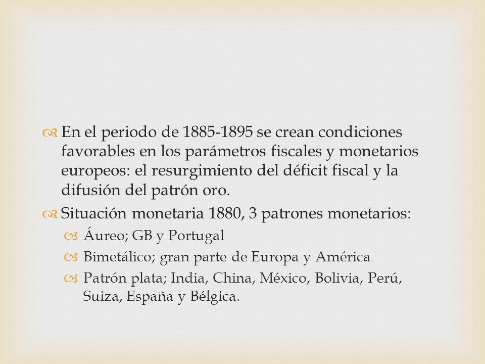En el periodo de 1885-1895 se crean condiciones favorables en los parámetros fiscales y monetarios europeos: el resurgimiento del déficit fiscal y la difusión del patrón oro.