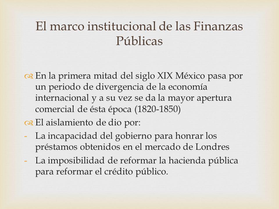 El marco institucional de las Finanzas Públicas En la primera mitad del siglo XIX México pasa por un periodo de divergencia de la economía internacion