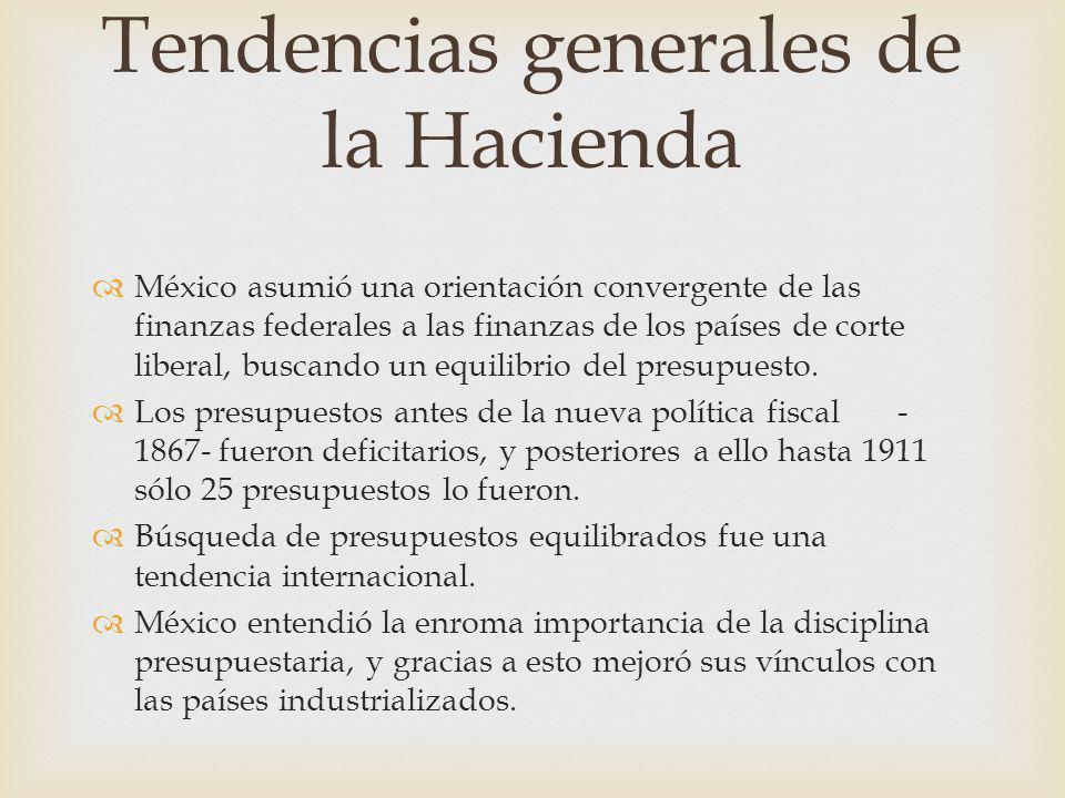 México asumió una orientación convergente de las finanzas federales a las finanzas de los países de corte liberal, buscando un equilibrio del presupue