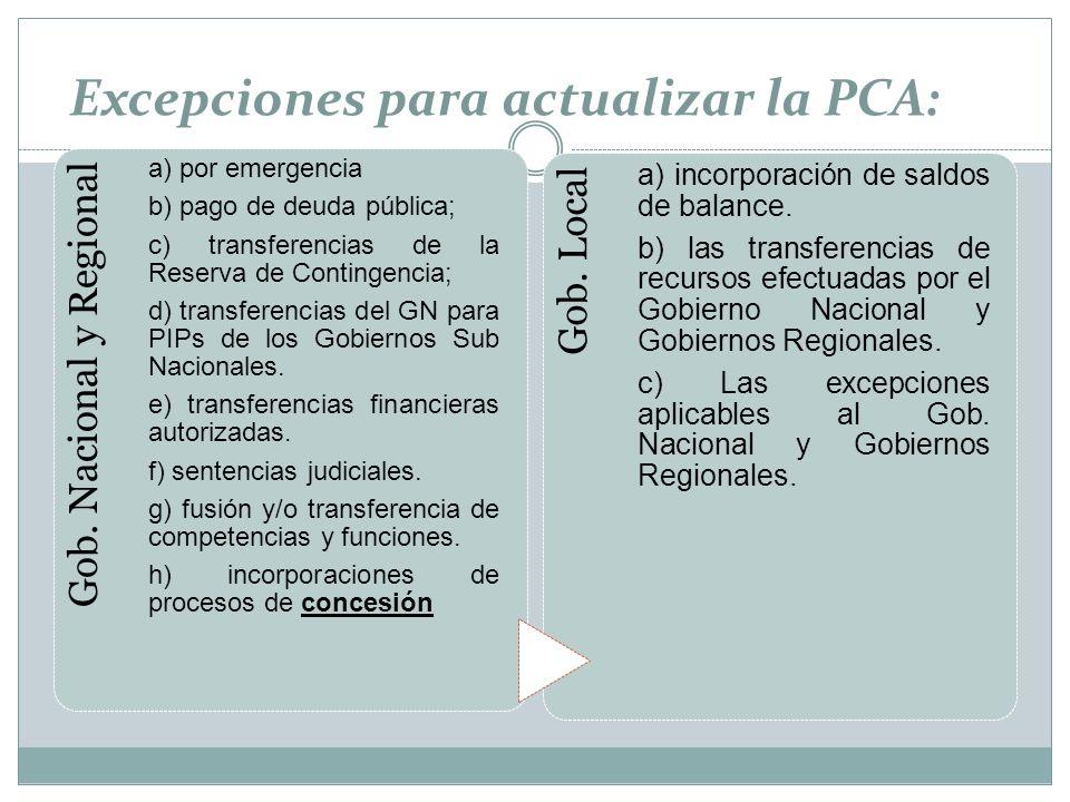 Excepciones para actualizar la PCA: Gob. Nacional y Regional a) por emergencia b) pago de deuda pública; c) transferencias de la Reserva de Contingenc