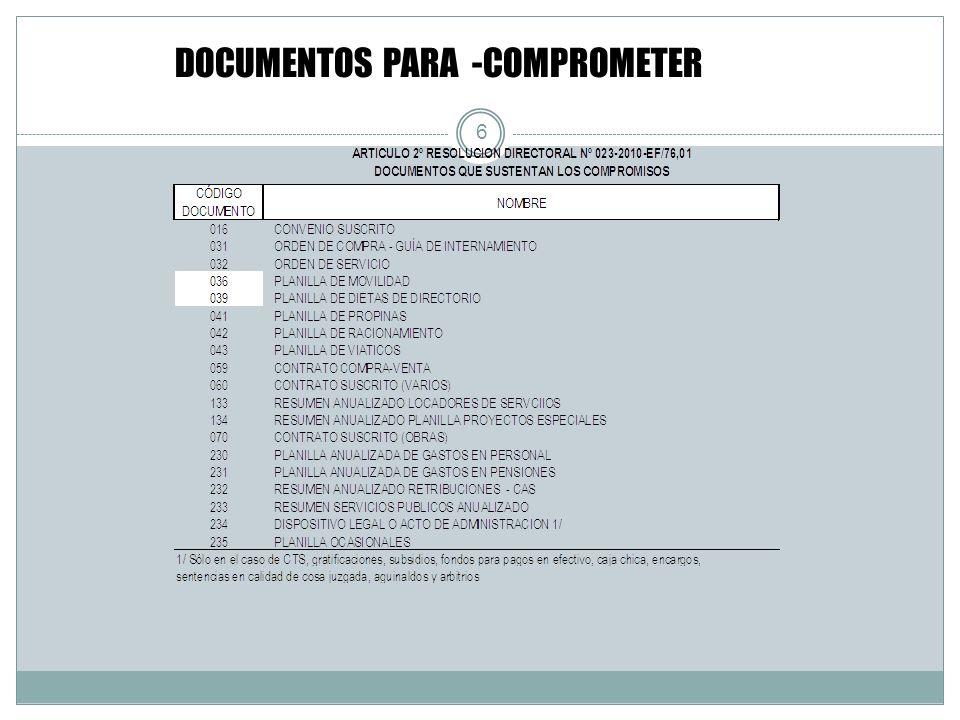 PROCESO DE EJECUCIÓN 2011 - Ejemplos Personal y Obligaciones Sociales - Pensiones y Otras Prestaciones Sociales Marco Presupuestal PIA – PIM S/.