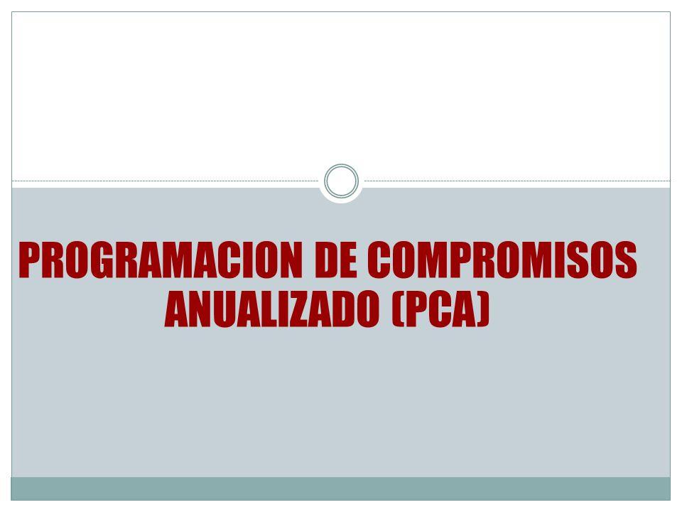 PROCESO DE EJECUCIÓN 2011 - Ejemplos Bienes y Servicios Marco Presupuestal PIA - PIM S/.