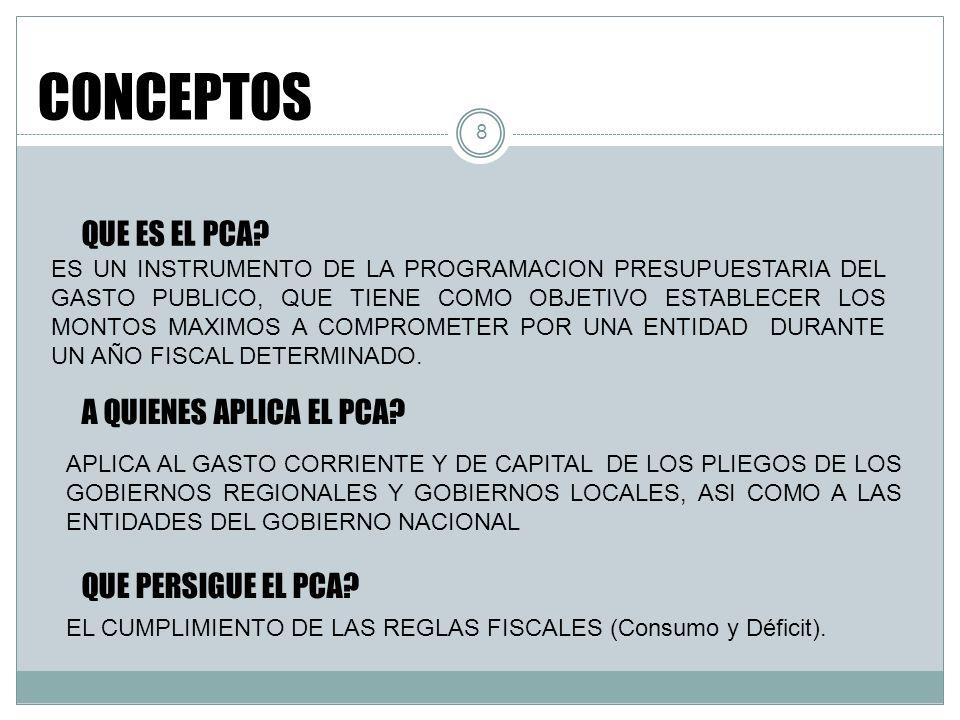 PROCESO DE EJECUCIÓN 2011 - Ejemplos Servicios Básicos Marco Presupuestal PIA - PIM S/.