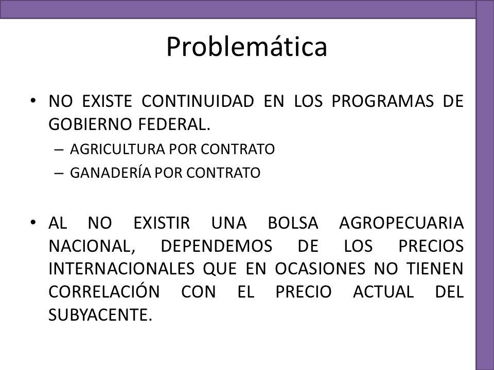 Problemática NO EXISTE CONTINUIDAD EN LOS PROGRAMAS DE GOBIERNO FEDERAL. – AGRICULTURA POR CONTRATO – GANADERÍA POR CONTRATO AL NO EXISTIR UNA BOLSA A