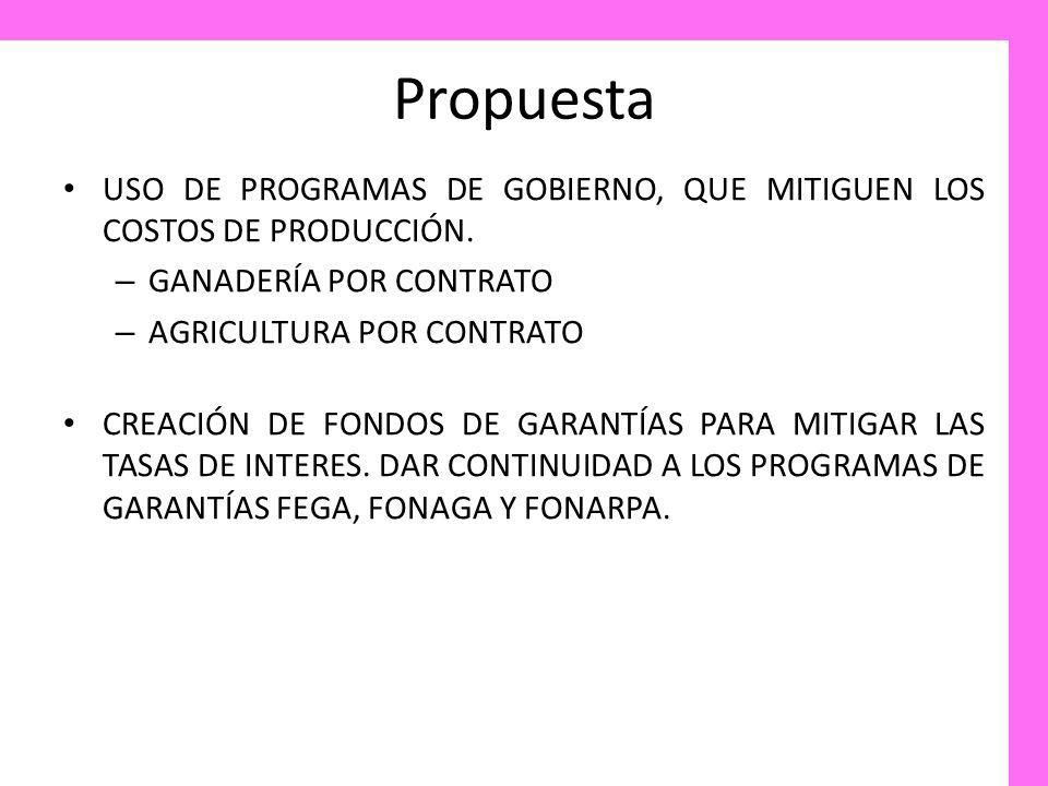 Propuesta USO DE PROGRAMAS DE GOBIERNO, QUE MITIGUEN LOS COSTOS DE PRODUCCIÓN. – GANADERÍA POR CONTRATO – AGRICULTURA POR CONTRATO CREACIÓN DE FONDOS