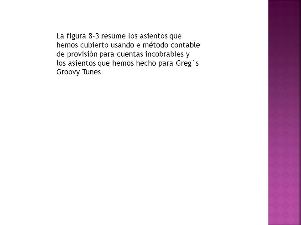 La figura 8-3 resume los asientos que hemos cubierto usando e método contable de provisión para cuentas incobrables y los asientos que hemos hecho para Greg´s Groovy Tunes