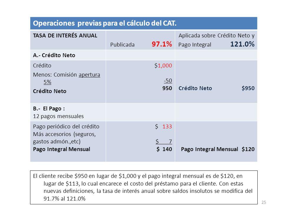 Operaciones previas para el cálculo del CAT. TASA DE INTERÉS ANUAL Publicada 97.1% Aplicada sobre Crédito Neto y Pago Integral 121.0% A.- Crédito Neto