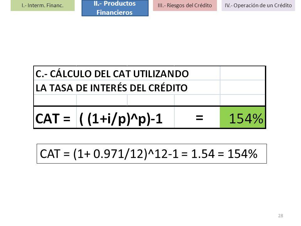 28 CAT = (1+ 0.971/12)^12-1 = 1.54 = 154% I.- Interm. Financ. II.- Productos Financieros III.- Riesgos del CréditoIV.- Operación de un Crédito
