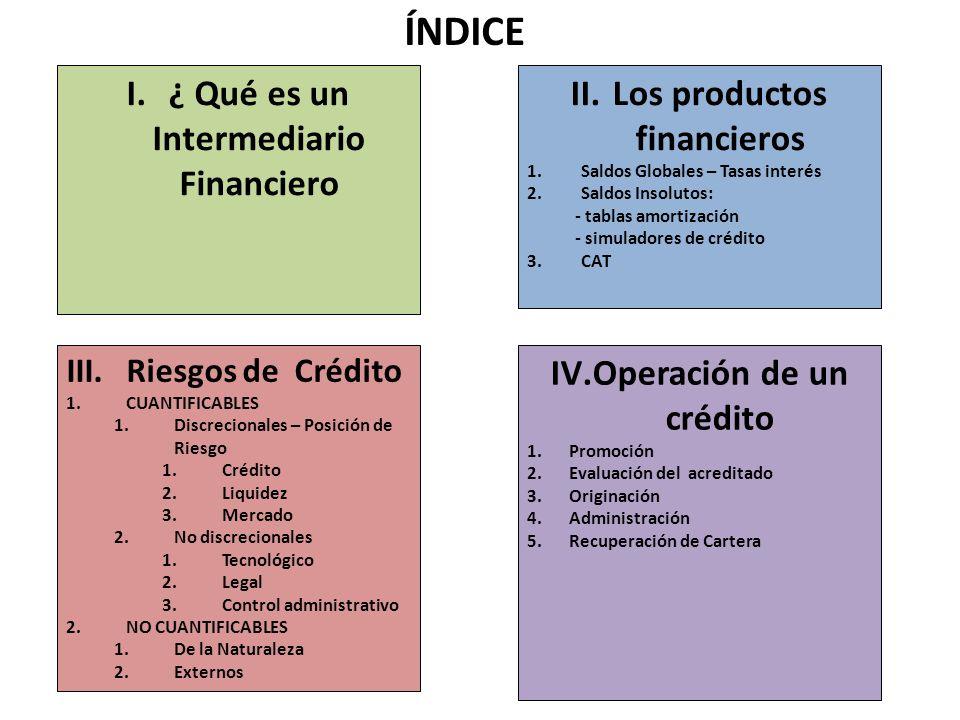 I.¿ Qué es un Intermediario Financiero II.Los productos financieros 1.Saldos Globales – Tasas interés 2.Saldos Insolutos: - tablas amortización - simu