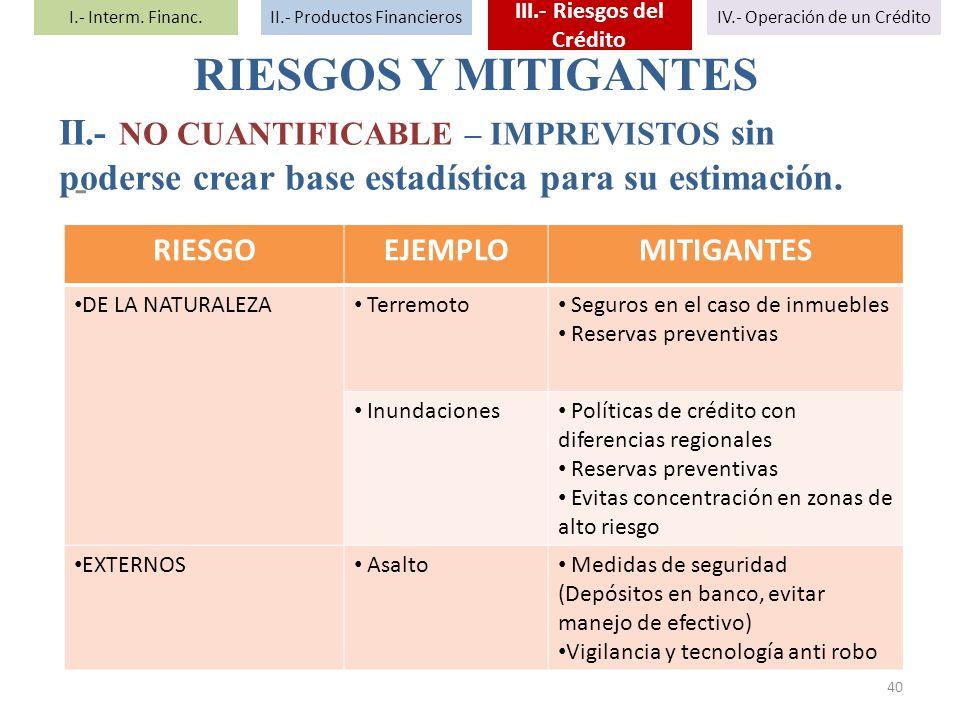 - RIESGOS Y MITIGANTES RIESGOEJEMPLOMITIGANTES DE LA NATURALEZA Terremoto Seguros en el caso de inmuebles Reservas preventivas Inundaciones Políticas