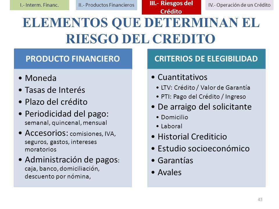 43 PRODUCTO FINANCIERO Moneda Tasas de Interés Plazo del crédito Periodicidad del pago: semanal, quincenal, mensual Accesorios: comisiones, IVA, segur