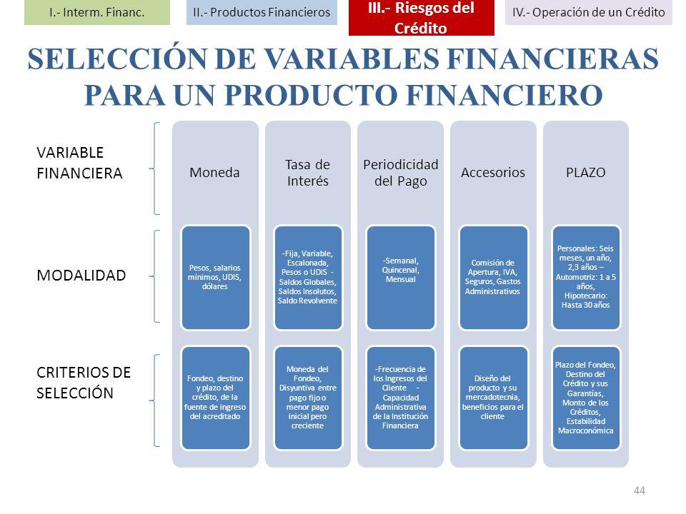 44 Moneda Pesos, salarios mínimos, UDIS, dólares Fondeo, destino y plazo del crédito, de la fuente de ingreso del acreditado Tasa de Interés -Fija, Va