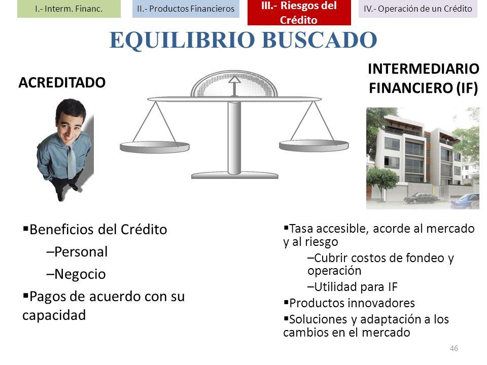 Beneficios del Crédito –Personal –Negocio Pagos de acuerdo con su capacidad EQUILIBRIO BUSCADO 46 ACREDITADO INTERMEDIARIO FINANCIERO (IF) Tasa accesi