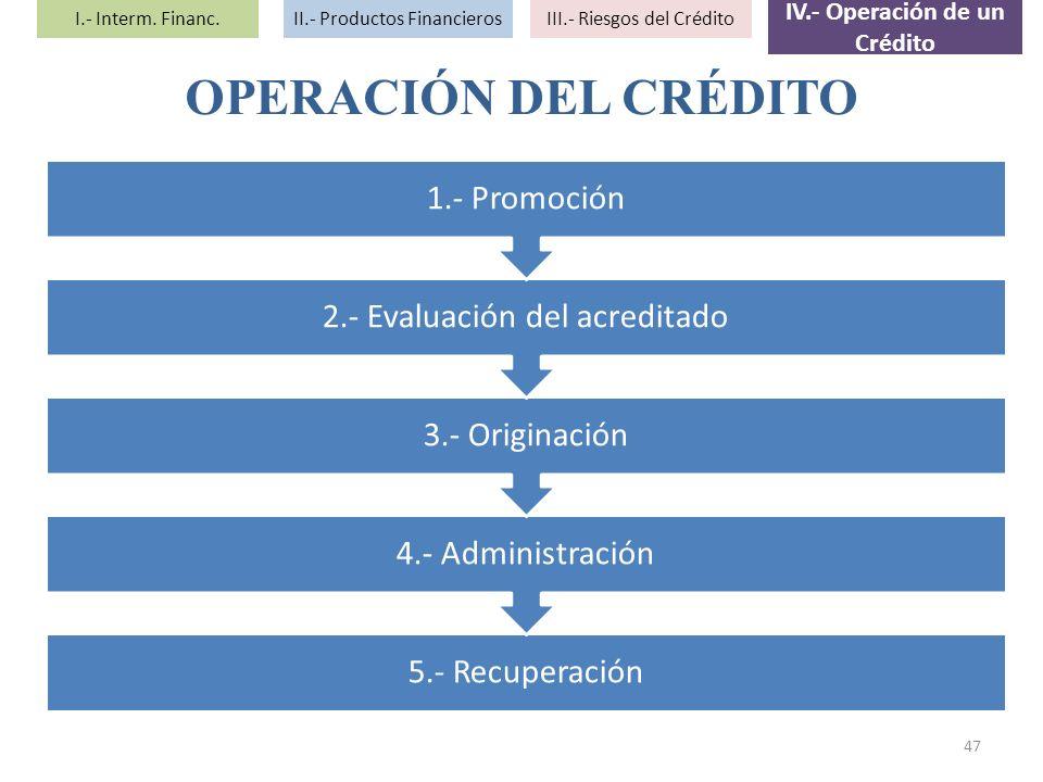OPERACIÓN DEL CRÉDITO 5.- Recuperación 4.- Administración 3.- Originación 2.- Evaluación del acreditado 1.- Promoción 47 I.- Interm. Financ.II.- Produ