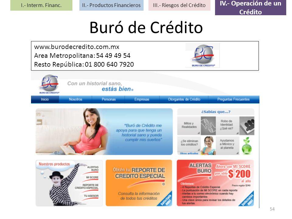 Buró de Crédito 54 www.burodecredito.com.mx Area Metropolitana: 54 49 49 54 Resto República: 01 800 640 7920 I.- Interm. Financ.II.- Productos Financi