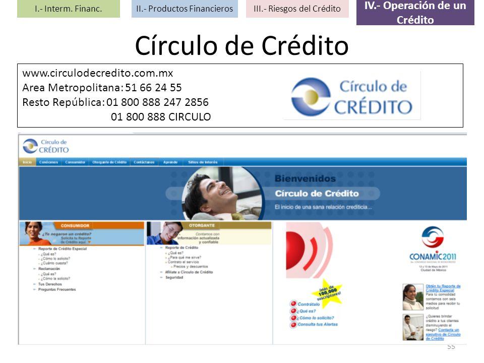 Círculo de Crédito 55 www.circulodecredito.com.mx Area Metropolitana: 51 66 24 55 Resto República: 01 800 888 247 2856 01 800 888 CIRCULO I.- Interm.