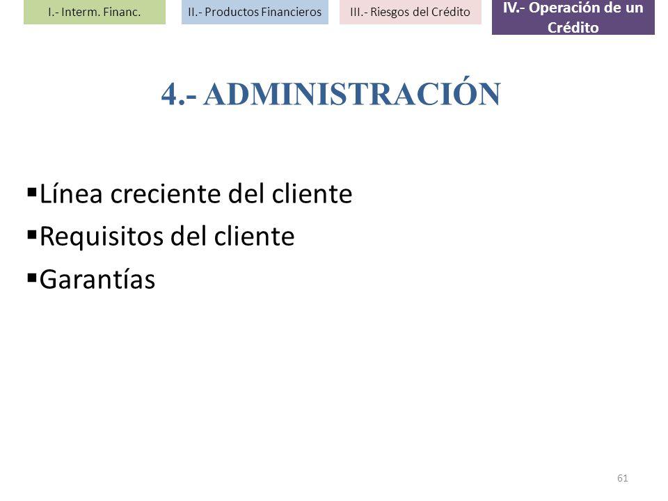 Línea creciente del cliente Requisitos del cliente Garantías 4.- ADMINISTRACIÓN 61 I.- Interm. Financ.II.- Productos FinancierosIII.- Riesgos del Créd