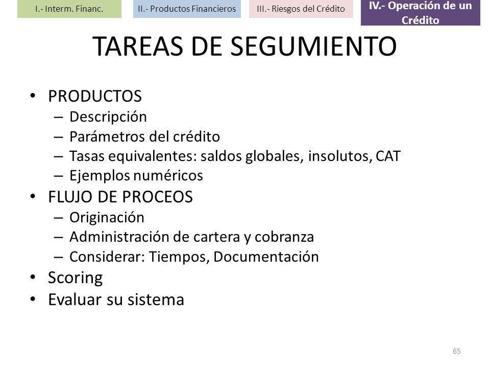TAREAS DE SEGUMIENTO PRODUCTOS – Descripción – Parámetros del crédito – Tasas equivalentes: saldos globales, insolutos, CAT – Ejemplos numéricos FLUJO