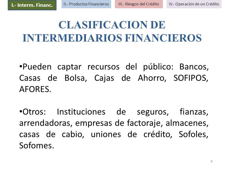 8 Pueden captar recursos del público: Bancos, Casas de Bolsa, Cajas de Ahorro, SOFIPOS, AFORES. Otros: Instituciones de seguros, fianzas, arrendadoras