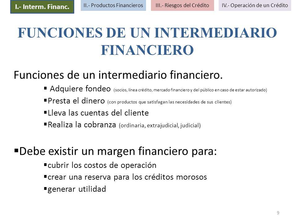 Funciones de un intermediario financiero. Adquiere fondeo (socios, línea crédito, mercado financiero y del público en caso de estar autorizado) Presta