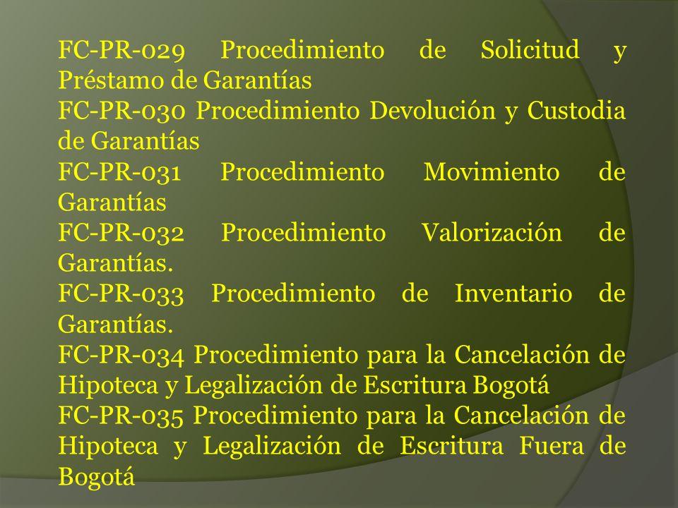 FC-PR-029 Procedimiento de Solicitud y Préstamo de Garantías FC-PR-030 Procedimiento Devolución y Custodia de Garantías FC-PR-031 Procedimiento Movimiento de Garantías FC-PR-032 Procedimiento Valorización de Garantías.