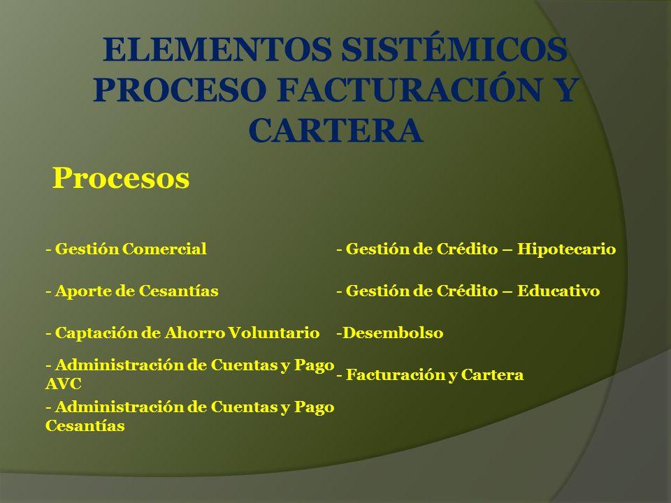 Procesos - Gestión Comercial- Gestión de Crédito – Hipotecario - Aporte de Cesantías- Gestión de Crédito – Educativo - Captación de Ahorro Voluntario-Desembolso - Administración de Cuentas y Pago AVC - Facturación y Cartera - Administración de Cuentas y Pago Cesantías ELEMENTOS SISTÉMICOS PROCESO FACTURACIÓN Y CARTERA