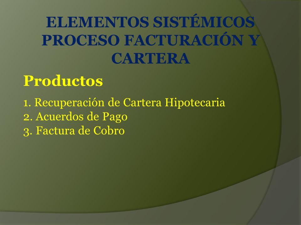 Productos 1.Recuperación de Cartera Hipotecaria 2.