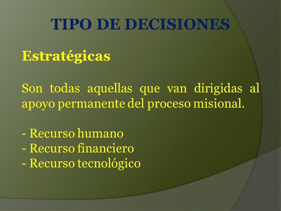TIPO DE DECISIONES Estratégicas Son todas aquellas que van dirigidas al apoyo permanente del proceso misional.