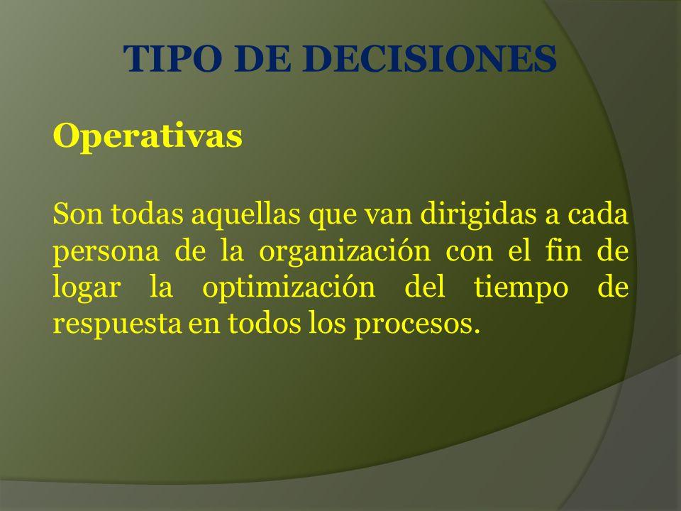TIPO DE DECISIONES Operativas Son todas aquellas que van dirigidas a cada persona de la organización con el fin de logar la optimización del tiempo de respuesta en todos los procesos.