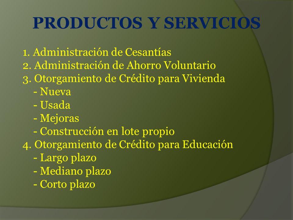 PRODUCTOS Y SERVICIOS 1.Administración de Cesantías 2.