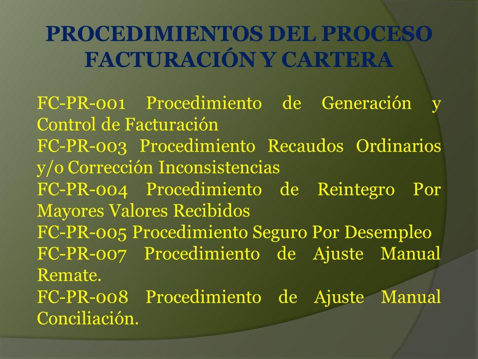 PROCEDIMIENTOS DEL PROCESO FACTURACIÓN Y CARTERA FC-PR-001 Procedimiento de Generación y Control de Facturación FC-PR-003 Procedimiento Recaudos Ordinarios y/o Corrección Inconsistencias FC-PR-004 Procedimiento de Reintegro Por Mayores Valores Recibidos FC-PR-005 Procedimiento Seguro Por Desempleo FC-PR-007 Procedimiento de Ajuste Manual Remate.