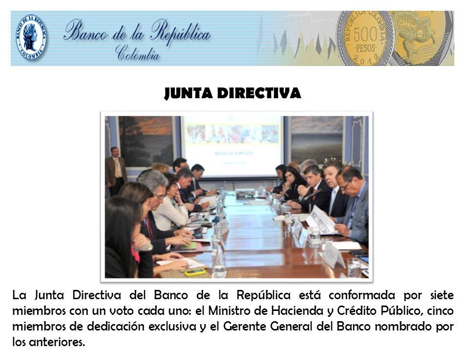 JUNTA DIRECTIVA La Junta Directiva del Banco de la República está conformada por siete miembros con un voto cada uno: el Ministro de Hacienda y Crédito Público, cinco miembros de dedicación exclusiva y el Gerente General del Banco nombrado por los anteriores.