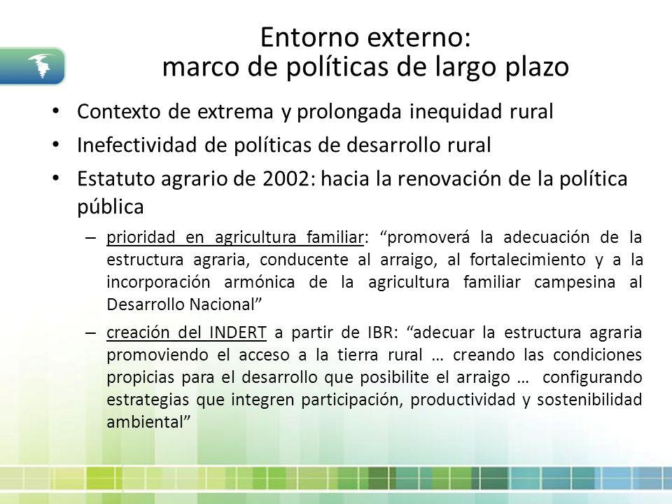 Entorno externo: marco de políticas de largo plazo Contexto de extrema y prolongada inequidad rural Inefectividad de políticas de desarrollo rural Est