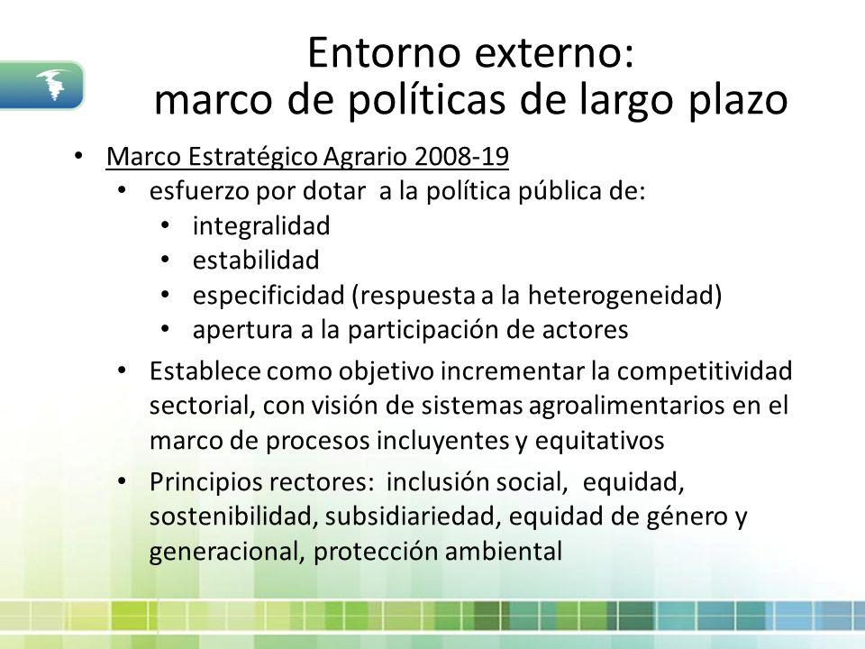 Entorno externo: marco de políticas de largo plazo Marco Estratégico Agrario 2008-19 esfuerzo por dotar a la política pública de: integralidad estabil