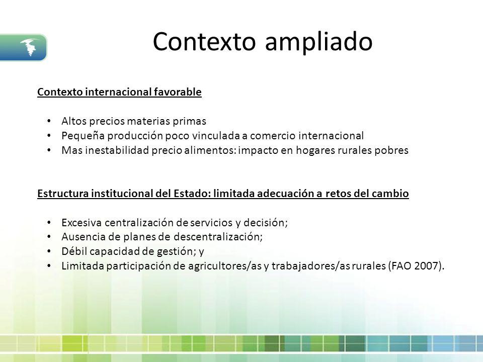 Contexto ampliado Contexto internacional favorable Altos precios materias primas Pequeña producción poco vinculada a comercio internacional Mas inesta