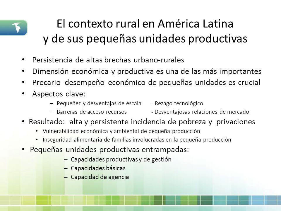 El contexto rural en América Latina y de sus pequeñas unidades productivas Persistencia de altas brechas urbano-rurales Dimensión económica y producti
