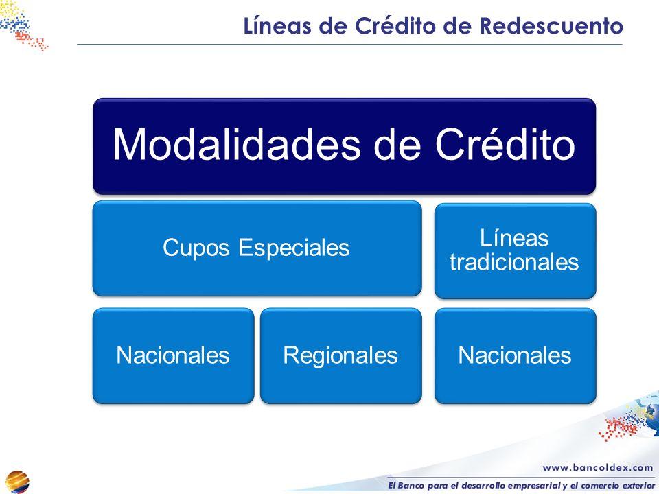 Crédito a la empresa Arrendamiento financiero (leasing) Crédito a los socios o accionistas (capitalización) Mecanismos de Financiación