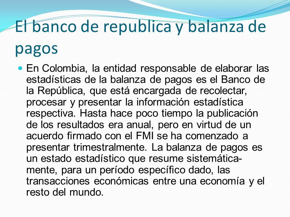 El banco de republica y balanza de pagos En Colombia, la entidad responsable de elaborar las estadísticas de la balanza de pagos es el Banco de la Rep