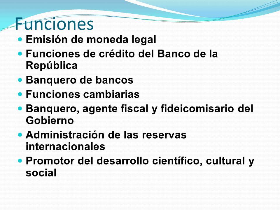 Funciones Emisión de moneda legal Funciones de crédito del Banco de la República Banquero de bancos Funciones cambiarias Banquero, agente fiscal y fid