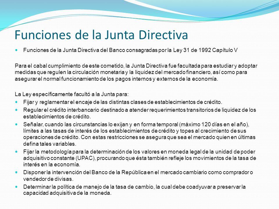 Funciones de la Junta Directiva Funciones de la Junta Directiva del Banco consagradas por la Ley 31 de 1992 Capítulo V Para el cabal cumplimiento de e