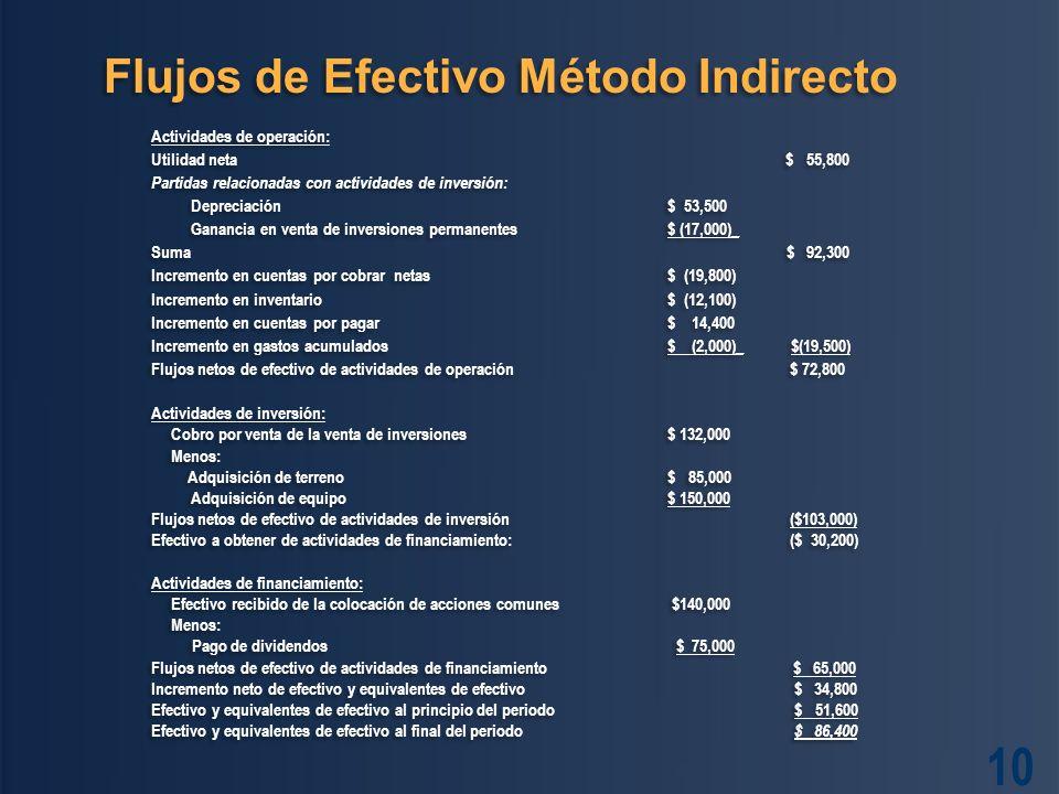 10 Flujos de Efectivo Método Indirecto Actividades de operación: Utilidad neta $ 55,800 Partidas relacionadas con actividades de inversión: Depreciación $ 53,500 Ganancia en venta de inversiones permanentes $ (17,000)_ Suma $ 92,300 Incremento en cuentas por cobrar netas $ (19,800) Incremento en inventario $ (12,100) Incremento en cuentas por pagar $ 14,400 Incremento en gastos acumulados $ (2,000)_ $(19,500) Flujos netos de efectivo de actividades de operación $ 72,800 Actividades de inversión: Cobro por venta de la venta de inversiones $ 132,000 Menos: Adquisición de terreno $ 85,000 Adquisición de equipo $ 150,000 Flujos netos de efectivo de actividades de inversión ($103,000) Efectivo a obtener de actividades de financiamiento: ($ 30,200) Actividades de financiamiento: Efectivo recibido de la colocación de acciones comunes $140,000 Menos: Pago de dividendos $ 75,000 Flujos netos de efectivo de actividades de financiamiento $ 65,000 Incremento neto de efectivo y equivalentes de efectivo $ 34,800 Efectivo y equivalentes de efectivo al principio del periodo $ 51,600 Efectivo y equivalentes de efectivo al final del periodo $ 86,400
