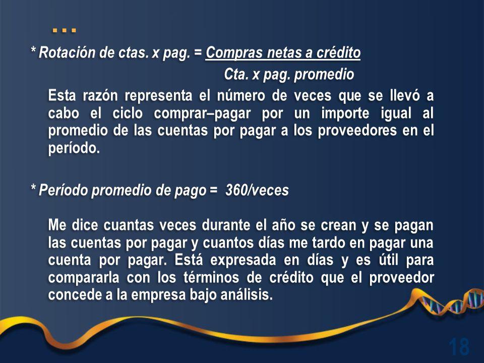 * Rotación de ctas.x pag. = Compras netas a crédito Cta.