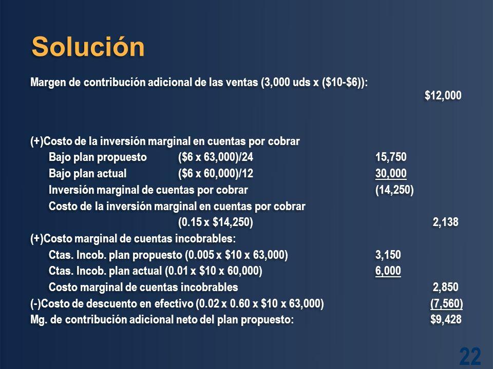 22 Solución Margen de contribución adicional de las ventas (3,000 uds x ($10-$6)): $12,000 (+)Costo de la inversión marginal en cuentas por cobrar Bajo plan propuesto($6 x 63,000)/24 15,750 Bajo plan actual ($6 x 60,000)/12 30,000 Inversión marginal de cuentas por cobrar (14,250) Costo de la inversión marginal en cuentas por cobrar (0.15 x $14,250) 2,138 (+)Costo marginal de cuentas incobrables: Ctas.