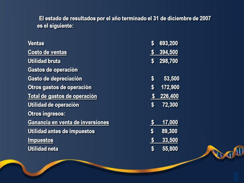 La siguiente información adicional se obtuvo de los registros: Las inversiones se vendieron en efectivo por $132,000.