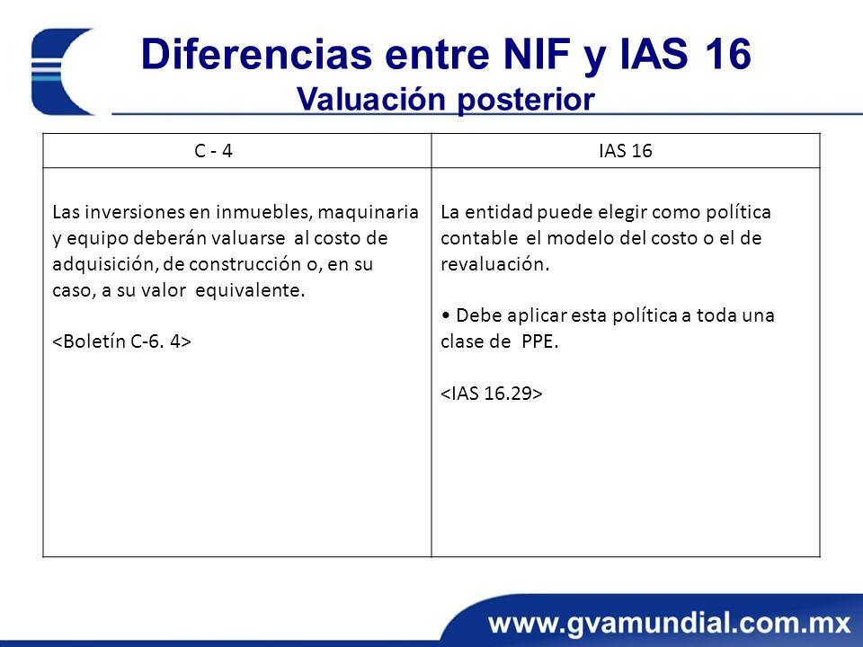 Diferencias entre NIF y IAS 16 Valuación posterior C - 4IAS 16 Las inversiones en inmuebles, maquinaria y equipo deberán valuarse al costo de adquisición, de construcción o, en su caso, a su valor equivalente.