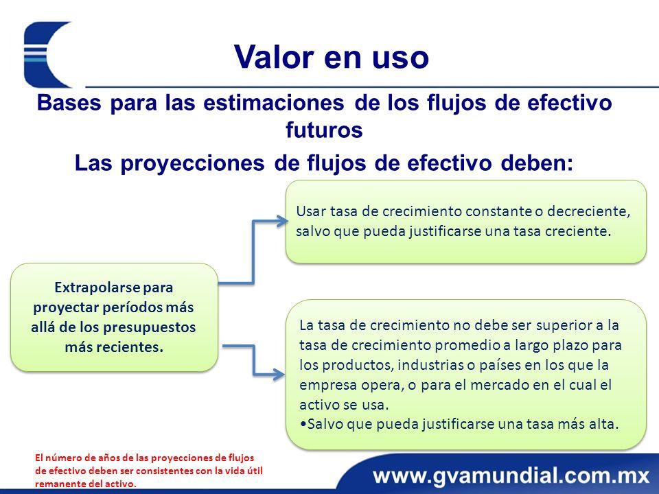 Valor en uso Bases para las estimaciones de los flujos de efectivo futuros Las proyecciones de flujos de efectivo deben: Extrapolarse para proyectar períodos más allá de los presupuestos más recientes.