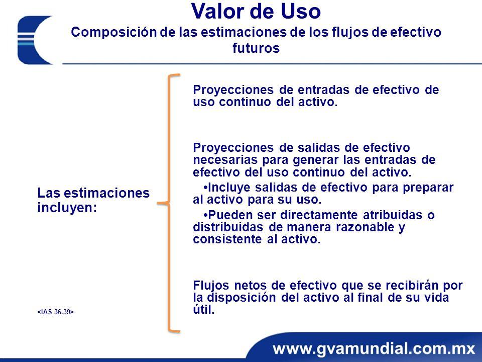 Valor de Uso Composición de las estimaciones de los flujos de efectivo futuros Proyecciones de entradas de efectivo de uso continuo del activo.