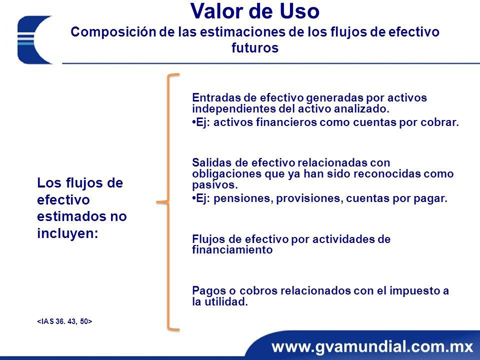 Valor de Uso Composición de las estimaciones de los flujos de efectivo futuros Entradas de efectivo generadas por activos independientes del activo analizado.