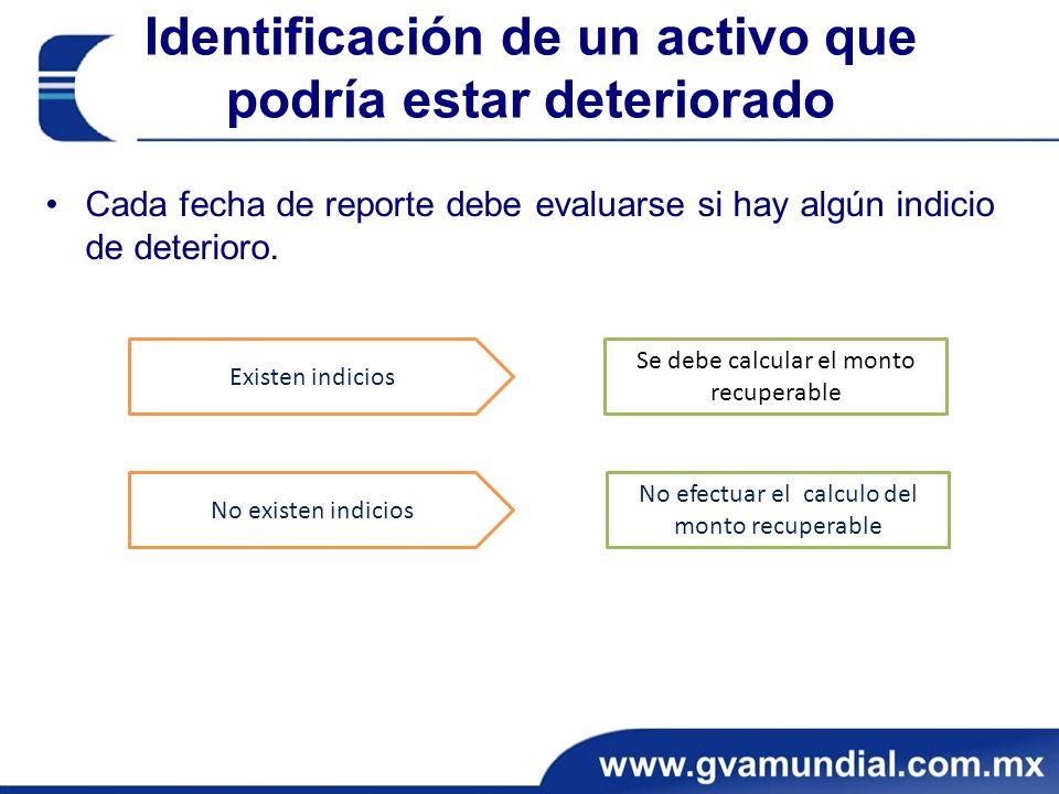 Identificación de un activo que podría estar deteriorado Cada fecha de reporte debe evaluarse si hay algún indicio de deterioro.